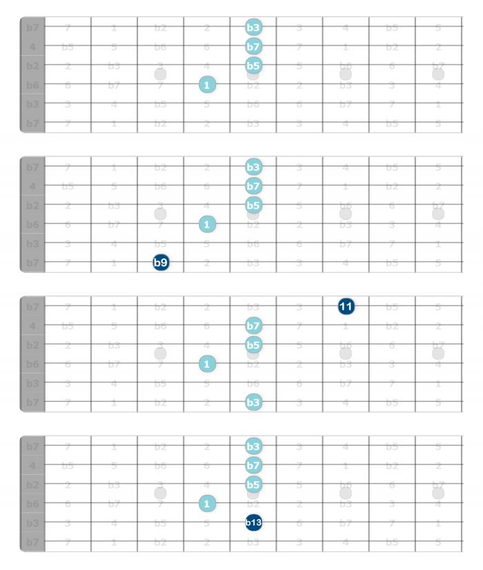 diatonic 13th chord extensions