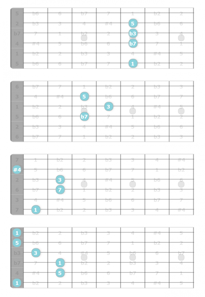 phrygian mode chords