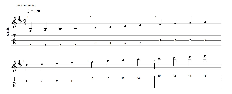 4nps dorian mode soloing