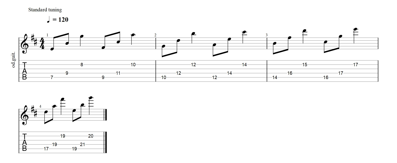 eric johnson dorian mode soloing
