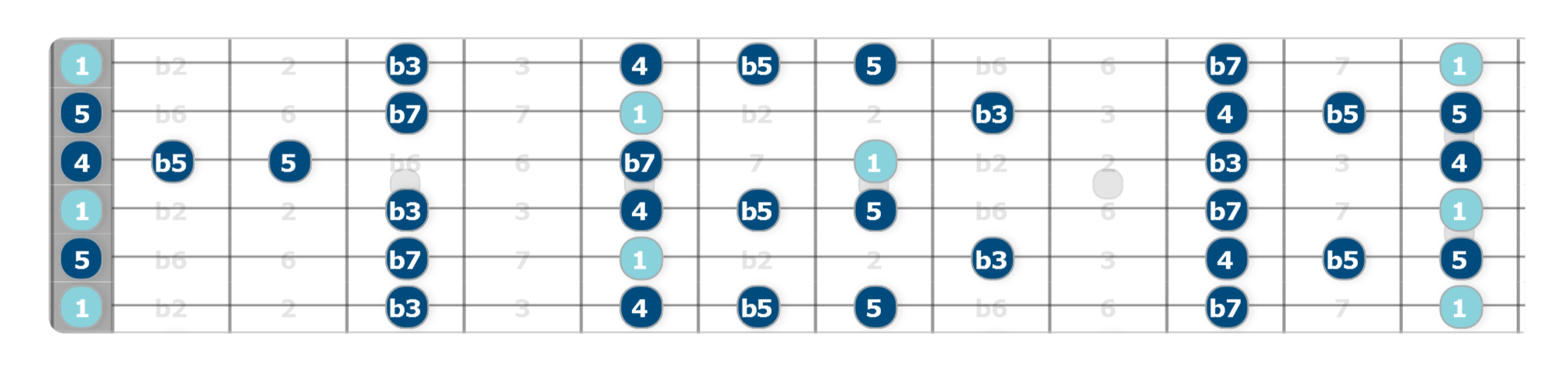 altered tunings dadgad
