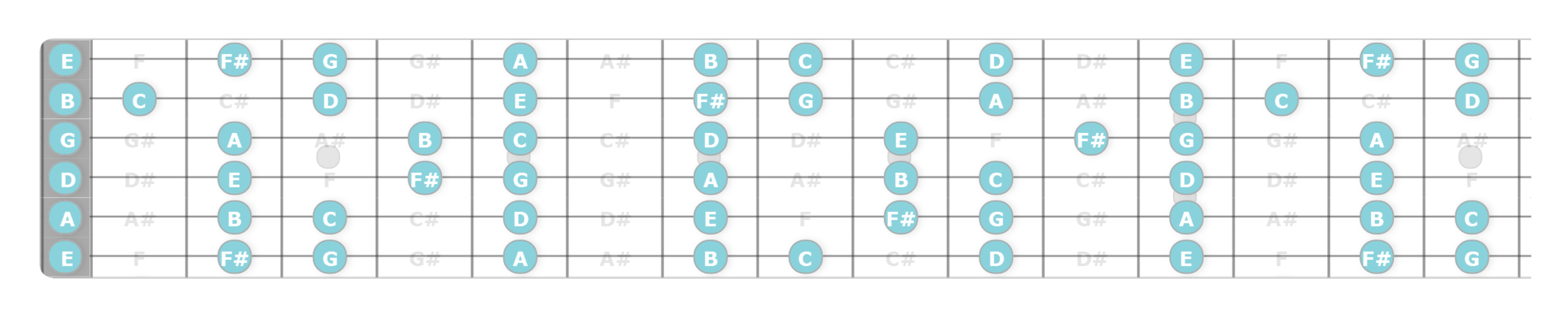 allan holdsworth scales and chords