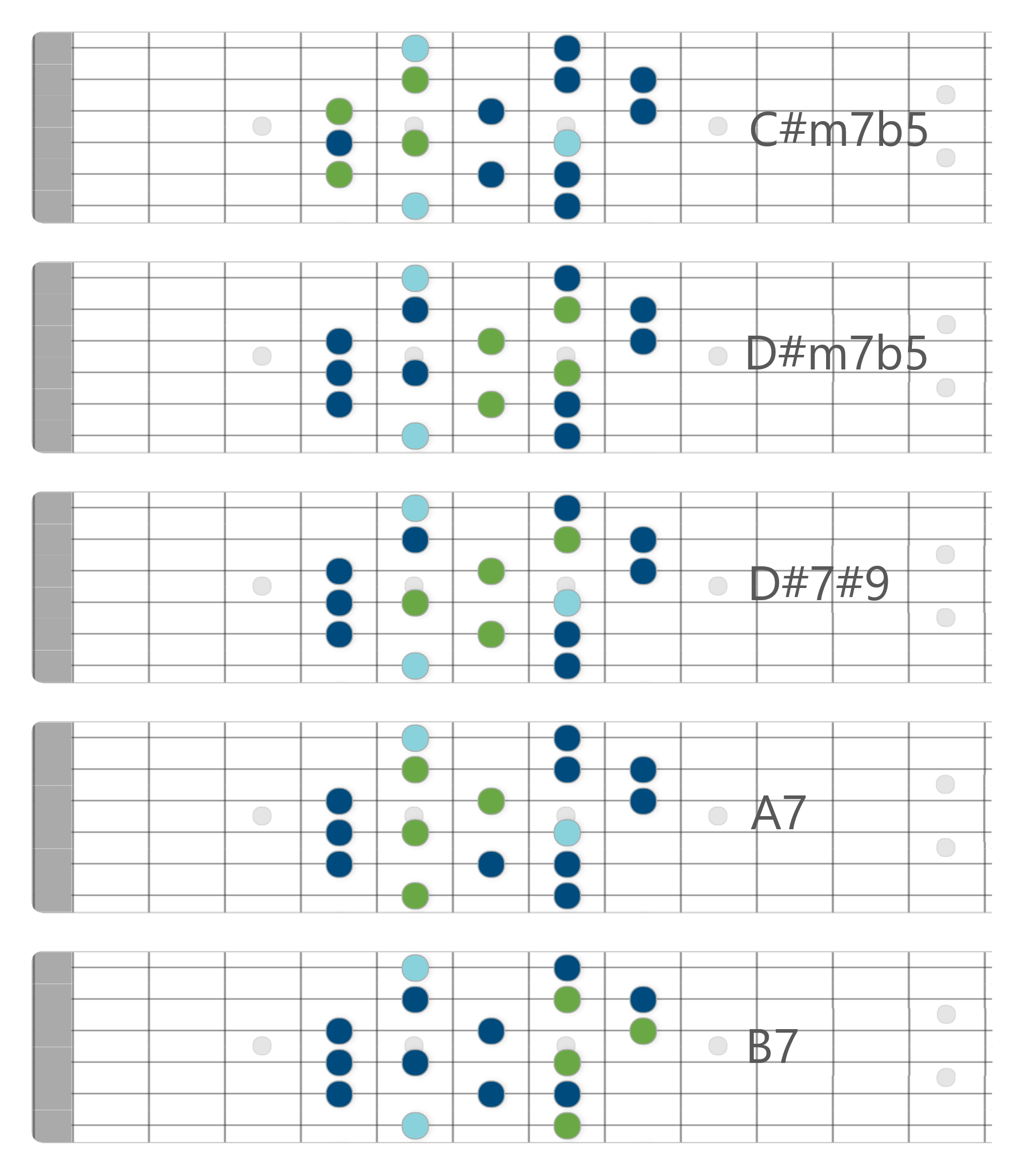 lydian b7 scale chords