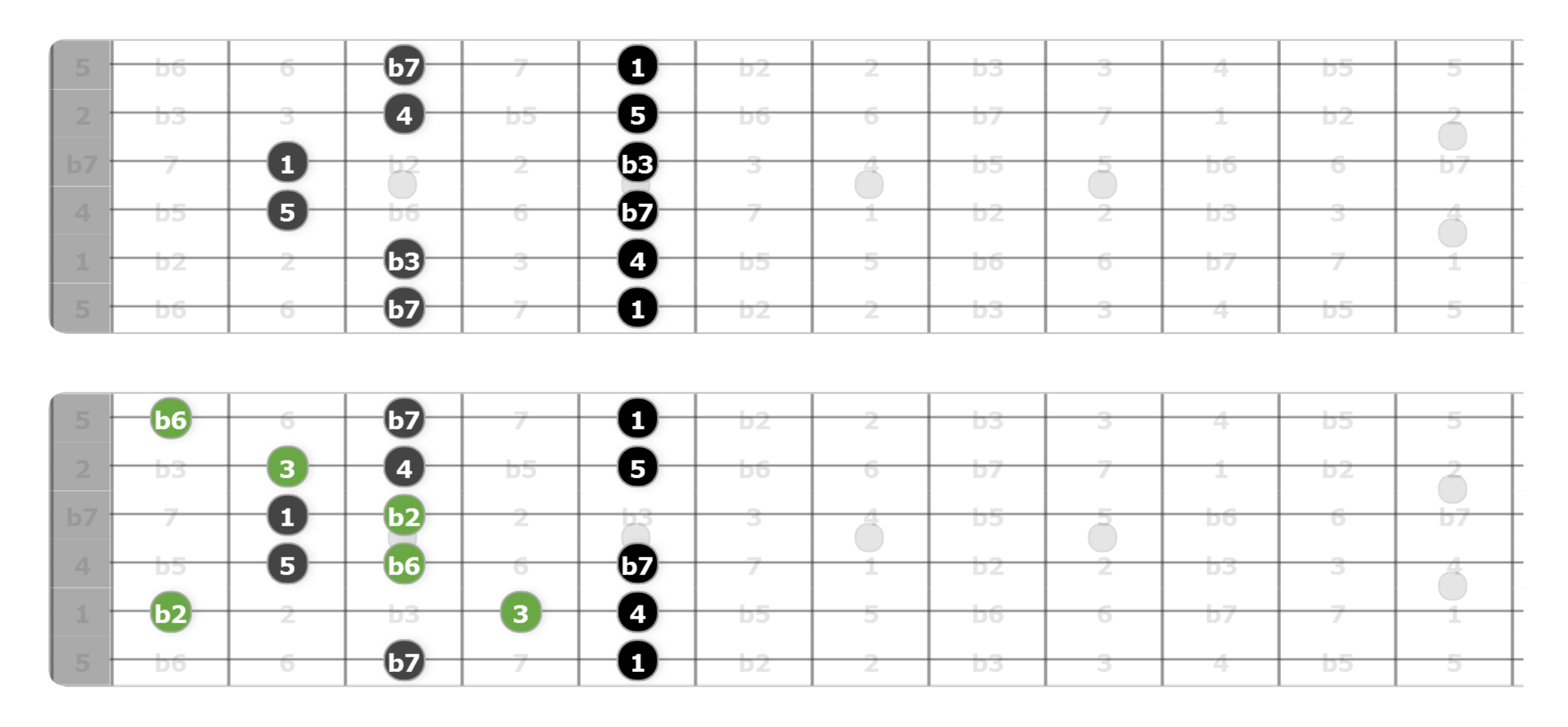 phrygian dominant scale guitar